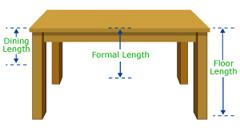 Yardage Estimator: Tablecloths
